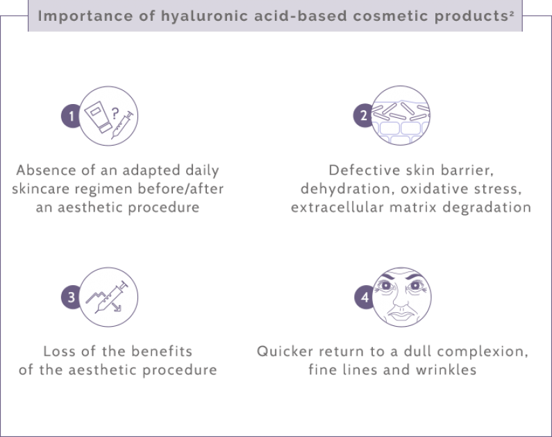 importance of hyaluronic acid-based cosmetic products